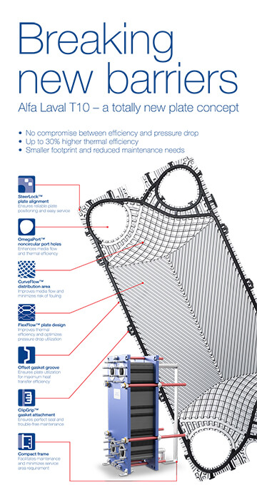 Alfa Laval T10 breaks new barriers for energy efficiency with its unique plate features