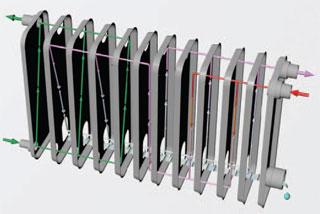 Intercambiadores de calor de placas soldadas CB