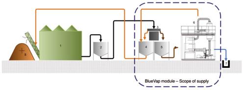BlueVap_Thermal_separation_system_flowchart.jpg