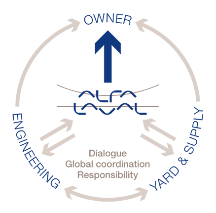 cooperation diagram from retrofit leaflet
