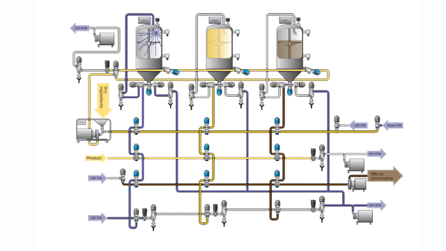 Dairy process headers agitator chart