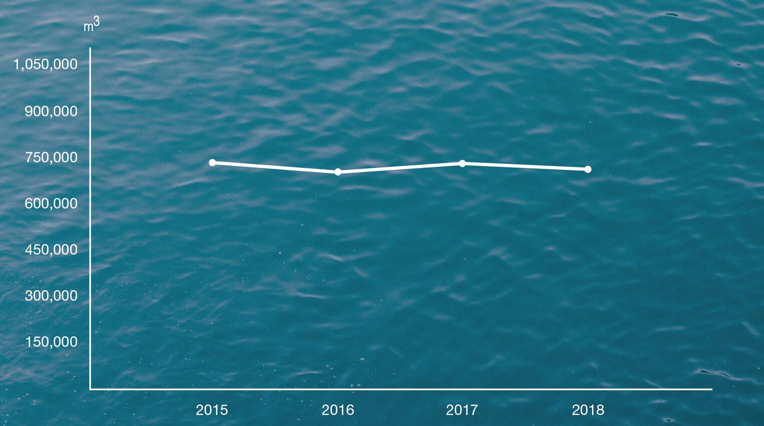 Progress water.jpg