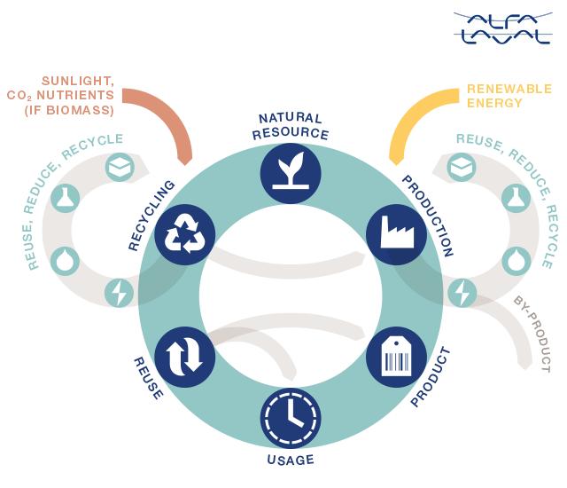 cleantech-circular-economy-chart-final.png