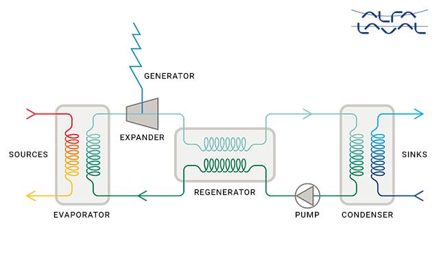 Cleantech-ORC-illustration-logo.png