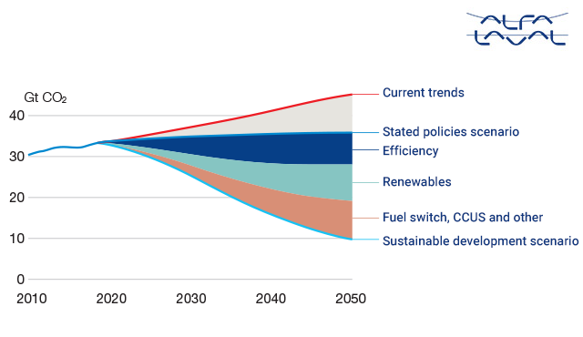 cleantech-WHE-chart-final.png