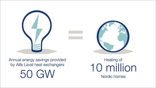 GreenOne-energy-savings-new-EN.jpg