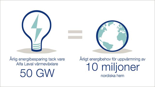 GreenOne-energy-savings-new-SV.jpg