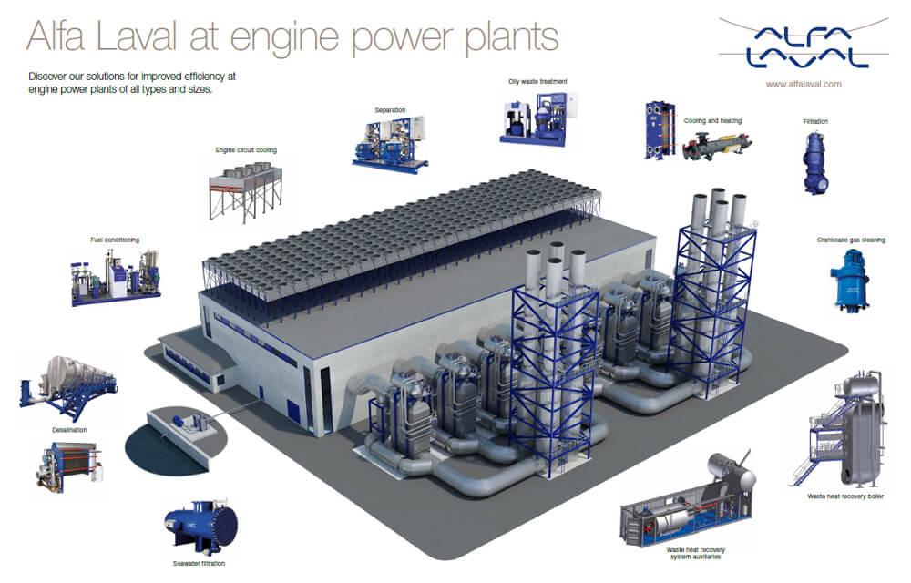 Завод альфа лаваль в в Кожухотрубный маслоотделитель ONDA OVS 470/2 Ноябрьск