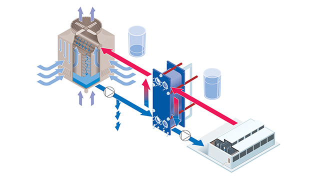 hvac_data_center_cooling_cooling_tower_closed_system.jpg