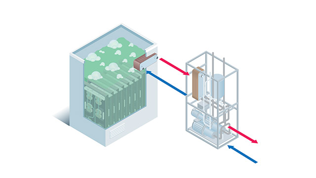 Two-phase immersive cooling