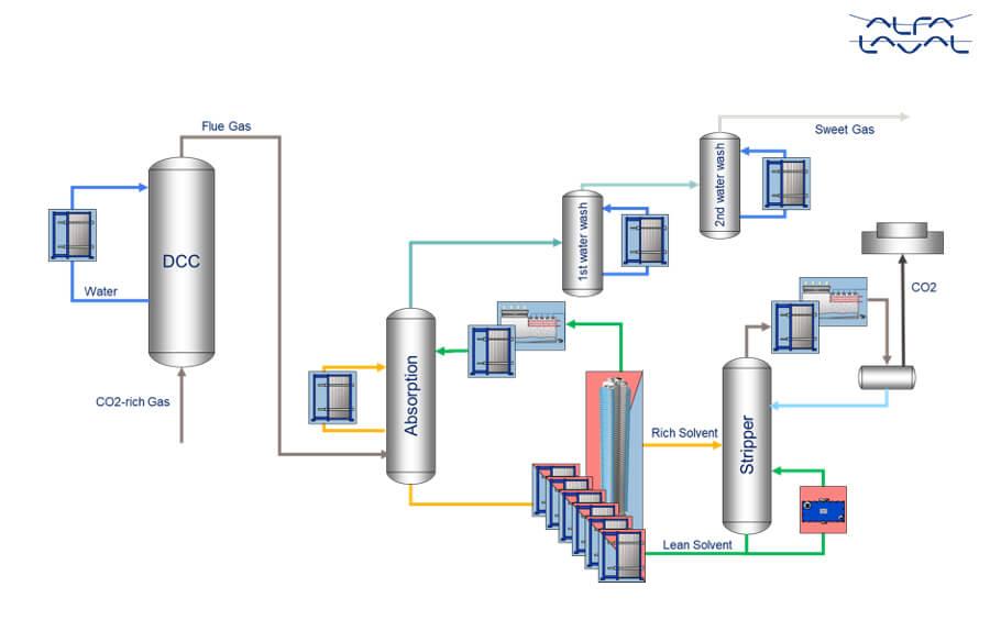 captura-de-carbono-diagrama-funcionamiento-tecnologia.jpg