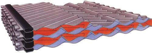 Tipo de intercambiador de calor de placas de paso ancho