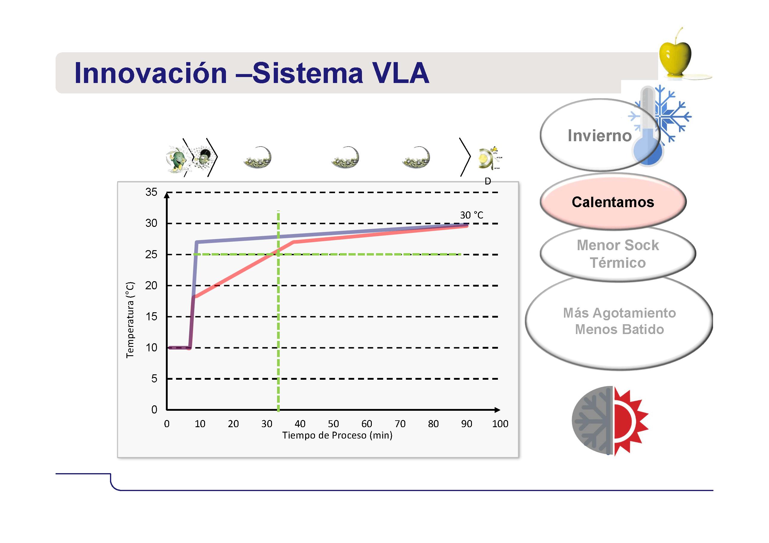 VLA-GraficaCalentar.png