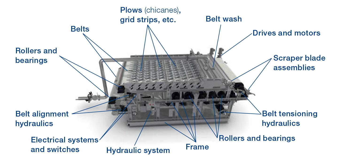 AL-belt_press-parts-diagram.jpg