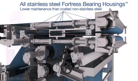Fortress Bearing Housings.png