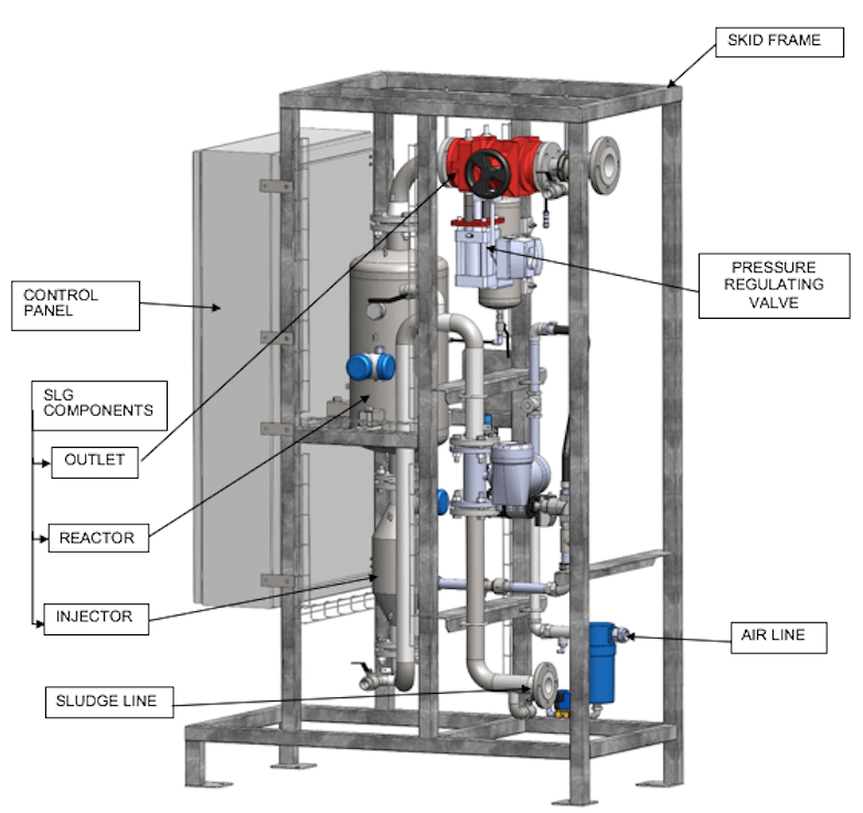 Orege diagram 1.png