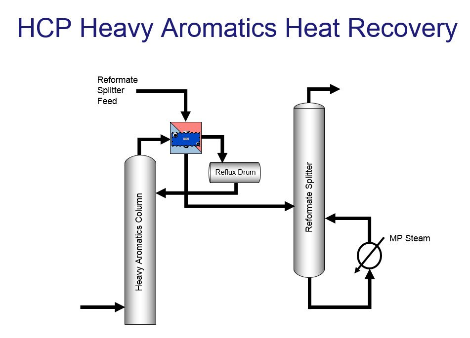 Moisture Holding Capacity Air D 281 in addition R134a Pressure Enthalpy Diagram also Mix Design Fly Ash Superplasticizer further Mastering Energy Efficiency further Pericyclic reactions  5B1 2C7 5D H sigmatropic shift. on engineering units table
