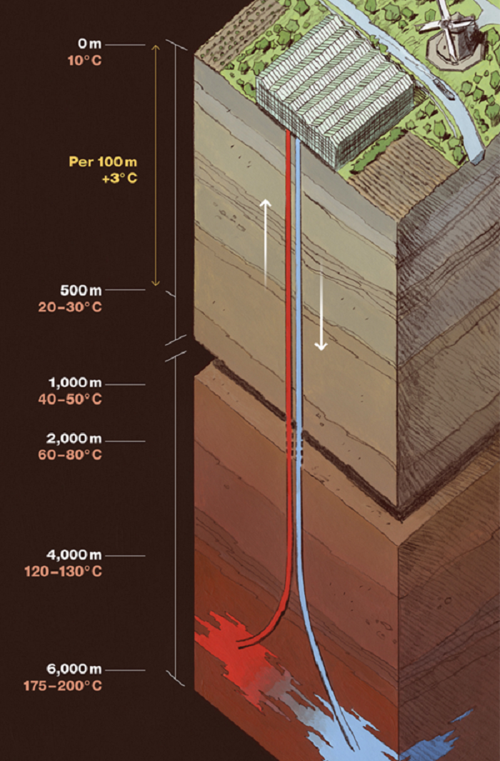Geothermal heating infograph 700x1066.png