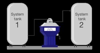 Single pass system