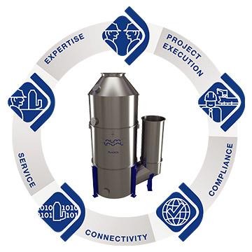 PureSOx - skrubber för rening av avgaser