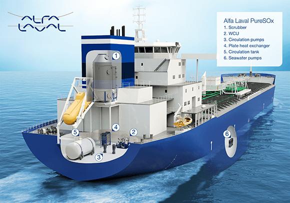 PureSOx tanker