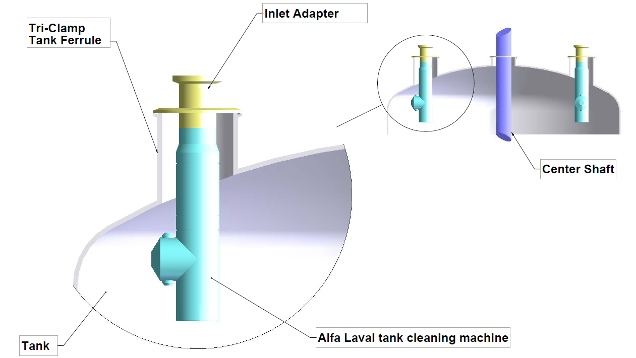Alfa Laval - Tank cleaning equipment