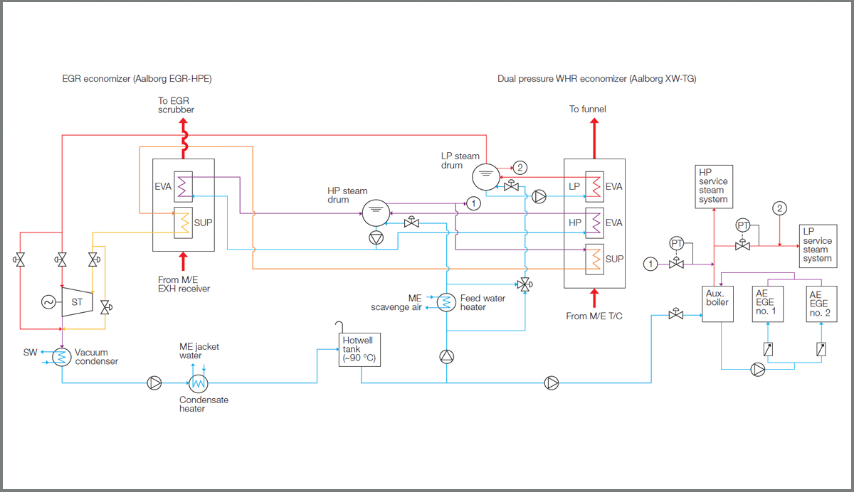 Foxbody Air Induction Part 2 also Aalborg Egr Hpe likewise Aalborg Egr Hpe moreover 11 moreover Watch. on egr system diagram