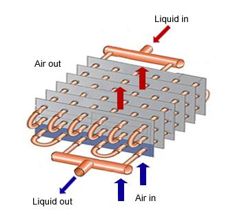 hiw_liquid_cooler_coil_335.png