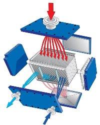 Single-pass condenser