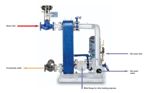 hot water loop