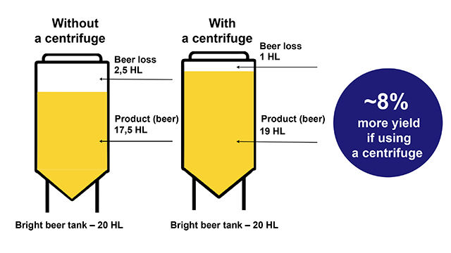 Brew 20__For more profitable batches_640x360.jpg