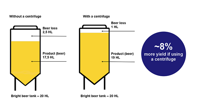 More profit with Brew 20_640x360.jpg