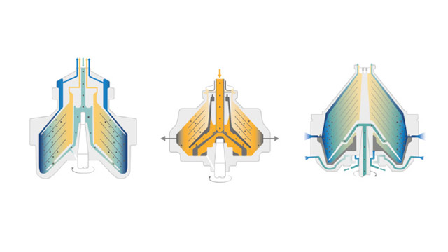 HiW separator designs illustration