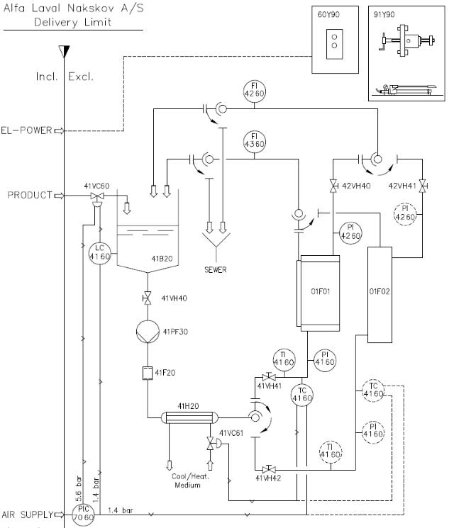 Flow diagram_PilotUnit Combi-50 UF/MF